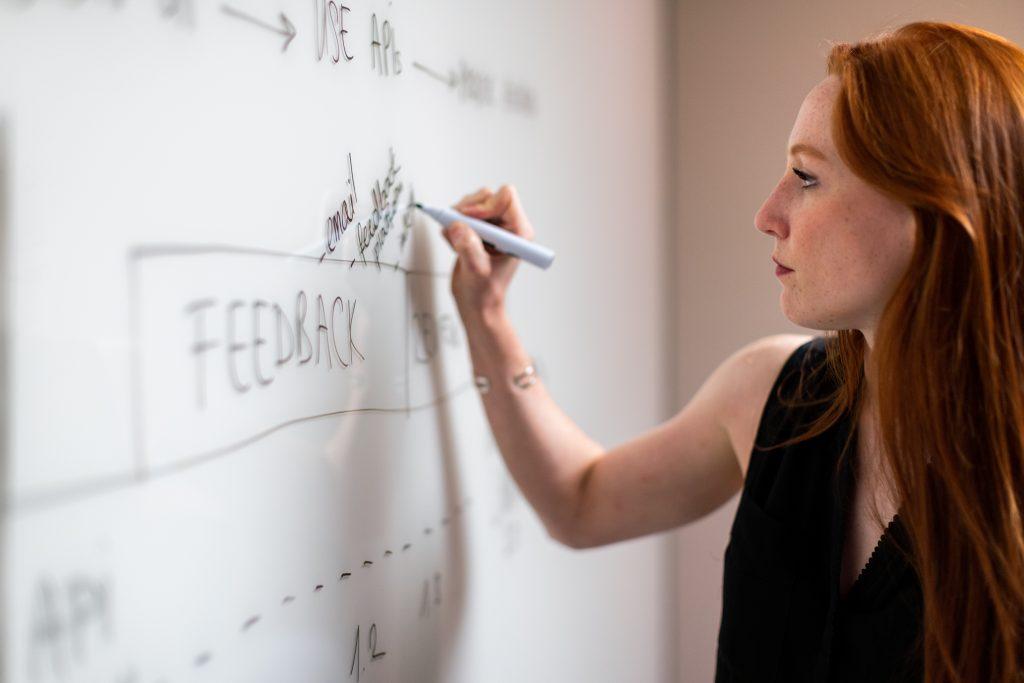 Supply Chain Management Whiteboard